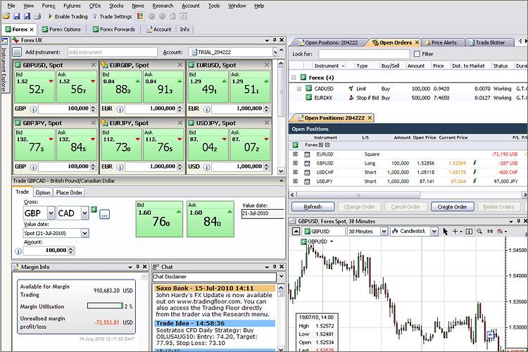 Les plates-formes de trading du Forex. En choisissant la plate-forme de trading sur Forex il est important de prendre les décisions indépendamment, et non pas compter uniquement sur les avis et les opinions des autres joueurs.