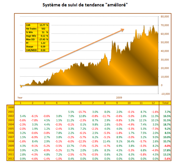 Co je forex hedging