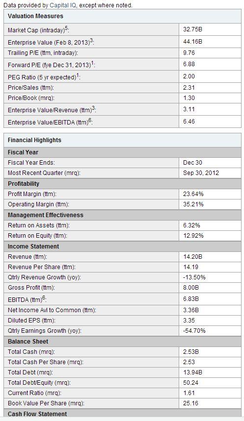 abx_statistics 8-02-2013