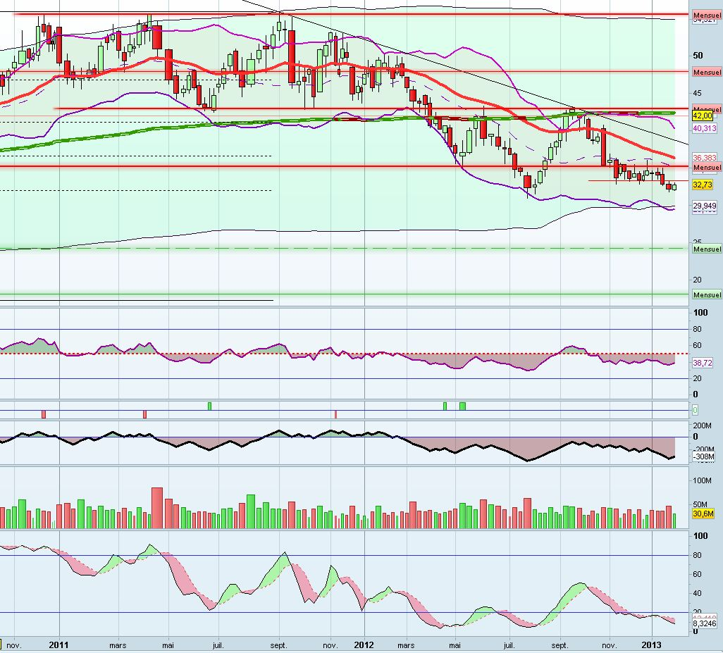 abx_weekly_8-02-2013