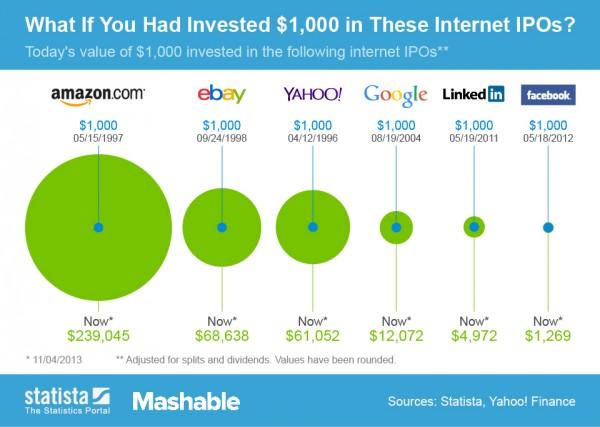 investir1000dollars_internet