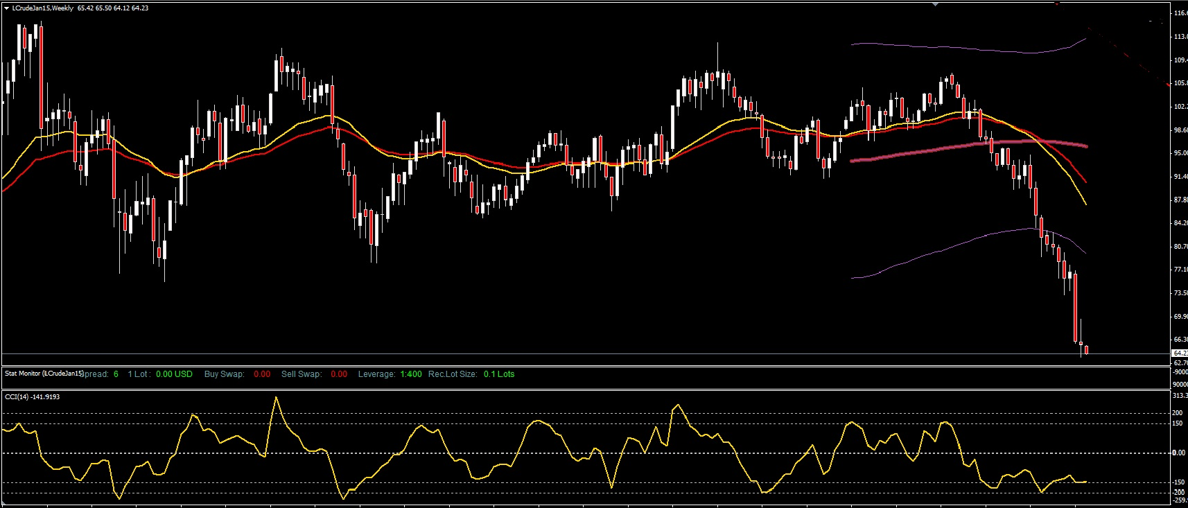 crude-weekly-8 décembrei 2014