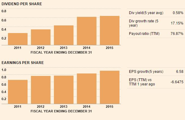 Nordea_Growth-dividend