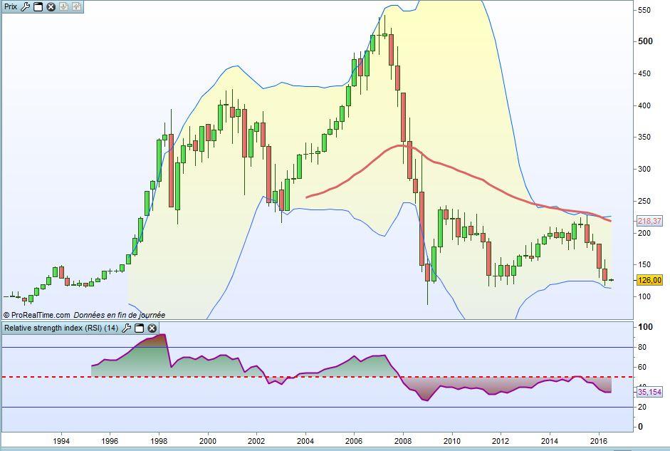stoxx_eurobank 2016_trim juillte